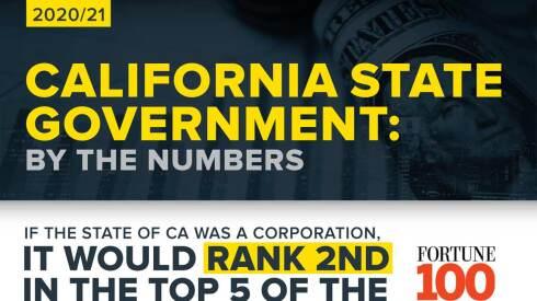 tw20-ca-state-infographics.jpg