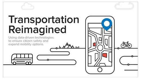 Transportation_Reimagined_490x275.png
